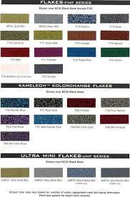 Bike Paint Colour Chart Motorcycle Paint Schemes See Actual Colors Thumbnails In