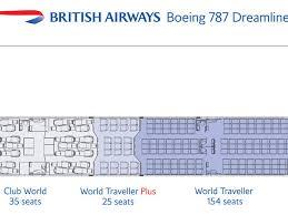 Ilham Hanif 59 Ba Reveals Airbus A380 Boeing 787