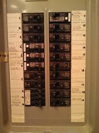 Image result for How To Tell You Need Service Panel Upgrades