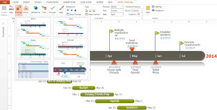 The Project Planning And Gantt Chart Blog Office Timeline