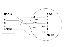convert ps2 keyboard to usb wiring diagram wiring diagram ps2 keyboard wiring diagram jodebal
