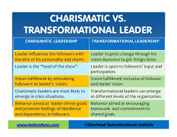 Charismatic Leadership  A List of Some of pay for dissertation nutrition essay on ever changing fashion the twentieth century has been characterized by both      cmedia ca