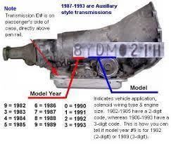 Gm Manual Transmission Identification Chart Image Result For 700r4 Transmission Identification Cars