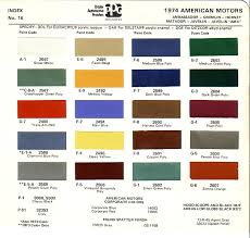 Green Car Paint Chart Ppg Automotive Paint Colors