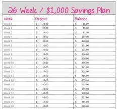 26 Week No Brainer 1 000 Savings Plan Start With 26 End