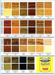 floor stain colors stain color chart stain chart stain samples hardwood floor colors stain colors stain floor stain colors hardwood