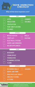 Chicago Home Inspection Checklist Xcellence Inspection