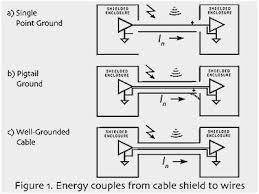 polaris sportsman 90 wiring diagram prettier polaris xc wiring polaris sportsman 90 wiring diagram prettier polaris xc wiring diagram wiring source