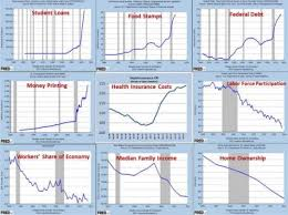 Obama Recovery In 9 Charts Obamas Recovery In Just 9 Charts Its Illuminating And