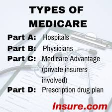 If you have medicare and more than one other type of insurance, check your policy or coverage. Medicare Open Enrollment For 2020