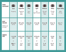 Knitting Stitch Gauge Chart A Few Years Back When I First Started Knitting I Had The