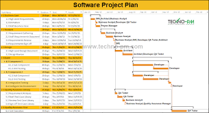 Software Project Plan Example Template Download Project