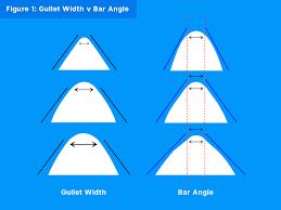 Barrel Saddle Size Chart Western Saddle Fitting And Different Tree Sizes