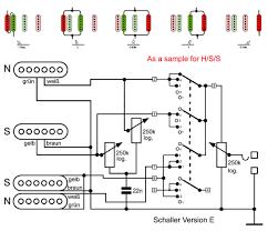 guitarra page 1039 minibosses message board the shizz Schaller 5 Way Switch Diagram hss_fuer_version_e jpg?itserv=cy6b36076c schaller 5 way switch wiring