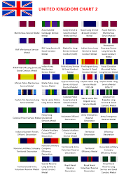 Army Medal Chart United Kingdom Medals Chart Download Printable Pdf