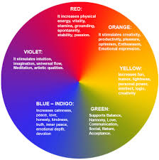 Best 25 Meaning Of Colors Ideas On Pinterest  Color Meaning Emotional Colours
