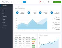20 Best Free Bootstrap Admin Templates 2019 Athemes