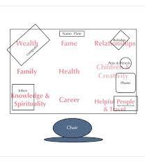 feng shui office design. Feng Shui Office Endearing Bedroom Design Ideas Of Desk For Success . O