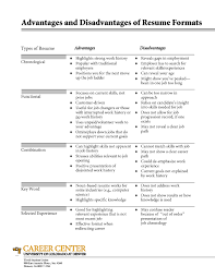 Different Types Of Resume Format Practicable Depiction Formats 21
