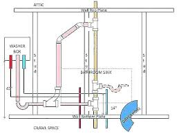 how to vent a bathtub drain bathroom plumbing vent diagram bathroom drain and vent diagram awesome how to vent a bathtub drain