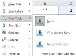 How To Add Data Table To A Chart Excelnotes