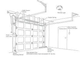 excellent clopay garage doors installation instructions manual