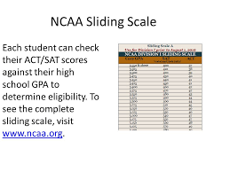 Ncaa Guidelines For Sophomores Wbhs Are You Interested In