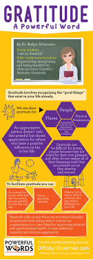 17 best ideas about powerful words not perfect dr robyn introduces the 2015 powerful word gratitude