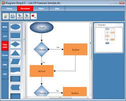 Best Flowchart App Mac Free Online Diagram Software And