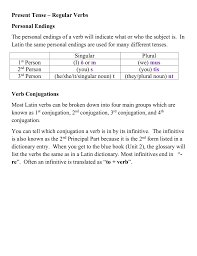 Present Tense And Imperfect Tense Notes