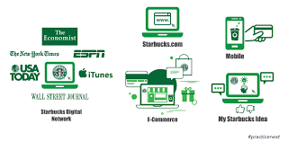 taking the starbucks experience digital think next digitalnetwork