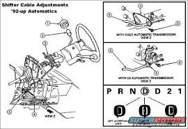 wiring diagram 99 ford ranger shifter not lossing wiring diagram • 94 ford e350 wiring diagram get image about wiring 1997 ford ranger wiring diagram 1999