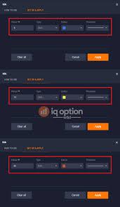 Bitcoin Rainbow Chart What Is A Rainbow Pattern Indicator Setup For Iq Option