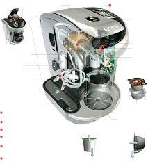 keurig vue v700. Unique Vue Inside The Keurig Vue V700 A SingleServe Coffee Maker  Graphic  NYTimescom V700 I