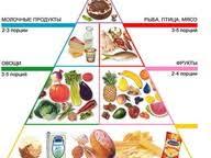 питание Сбалансированное питание