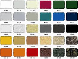 colored sheet metal cost price of different thickness and temper color aluminum sheet