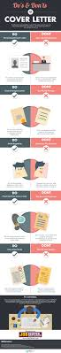 134 best Cover Letters images on Pinterest | Resume cover letters ...