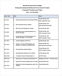 28 Project Timeline Examples Word Pdf Docs Free