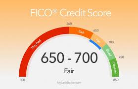 Average canadian credit card debt 2015. 5 Top Credit Cards For Fair Credit Score Of 650 700 Mybanktracker