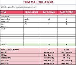 Thm Calculator How To Count Fat Vs Carbs On Trim Healthy Mama