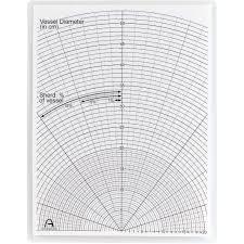 Guide For Estimating Vessel Diameters