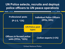 Why To Become A Police Officer Information For Candidates United Nations Police