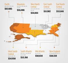 Medical insurance billing & coding. Medical Coding Salary Medical Billing And Coding Salary Aapc