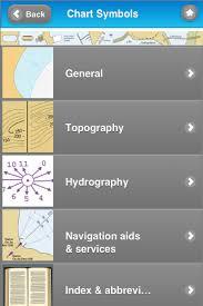 Marine Chart Symbols Nz Learn International Nautical Chart Symbols For Sailors