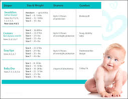 Swaddler Pampers Size Chart Pampers Easy Ups Size Chart Swaddlers Diapers Size Chart