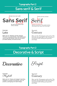 Fonts Posters Typography 4 Things You Need To Know To Pair Fonts Well