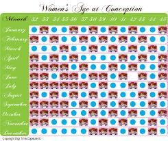 Chinese Gender Calendar Age Calculator Chinese Gender