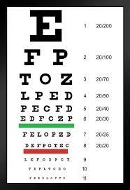 Eyesight Number Chart Amazon Com Eye Chart Snellen Vision Test Classic Eyesight