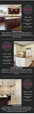 kitchen refacing burlington ontario prasada kitchens and fine