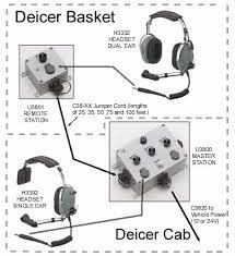 david clark h deicing headset aero specialties david clark series 3800 aircraft deice communication system diagram